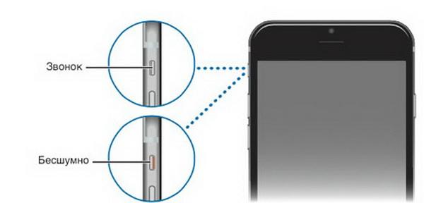 Кнопка Mute на iPhone 7