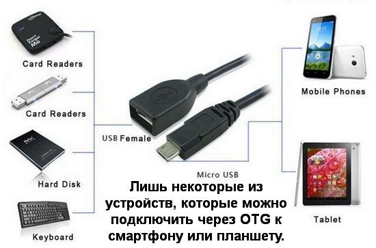 Подключение различных устройств