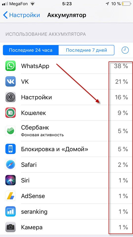 Информация об использовании аккумулятора приложениями