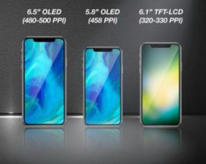 Стоит ли обновляться до iPhone XS или iPhone XR?